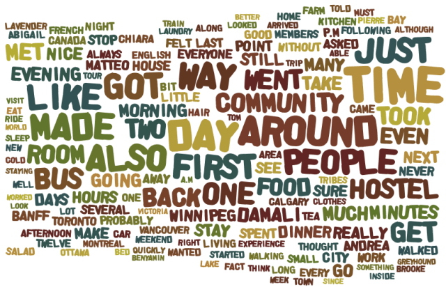 Canada in a word cloud