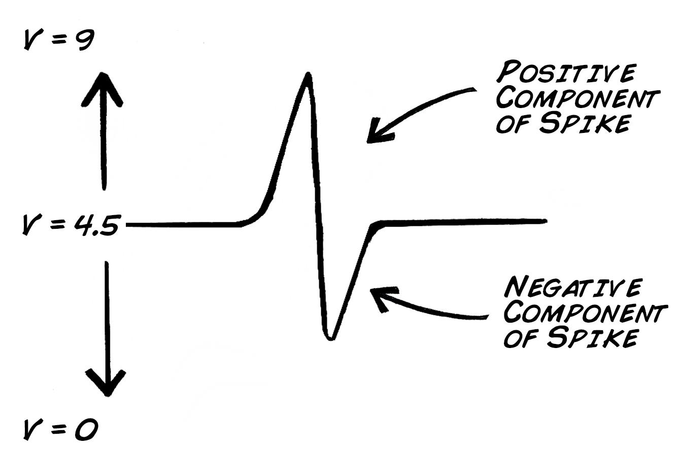 Experiment Transistor Circuit Design