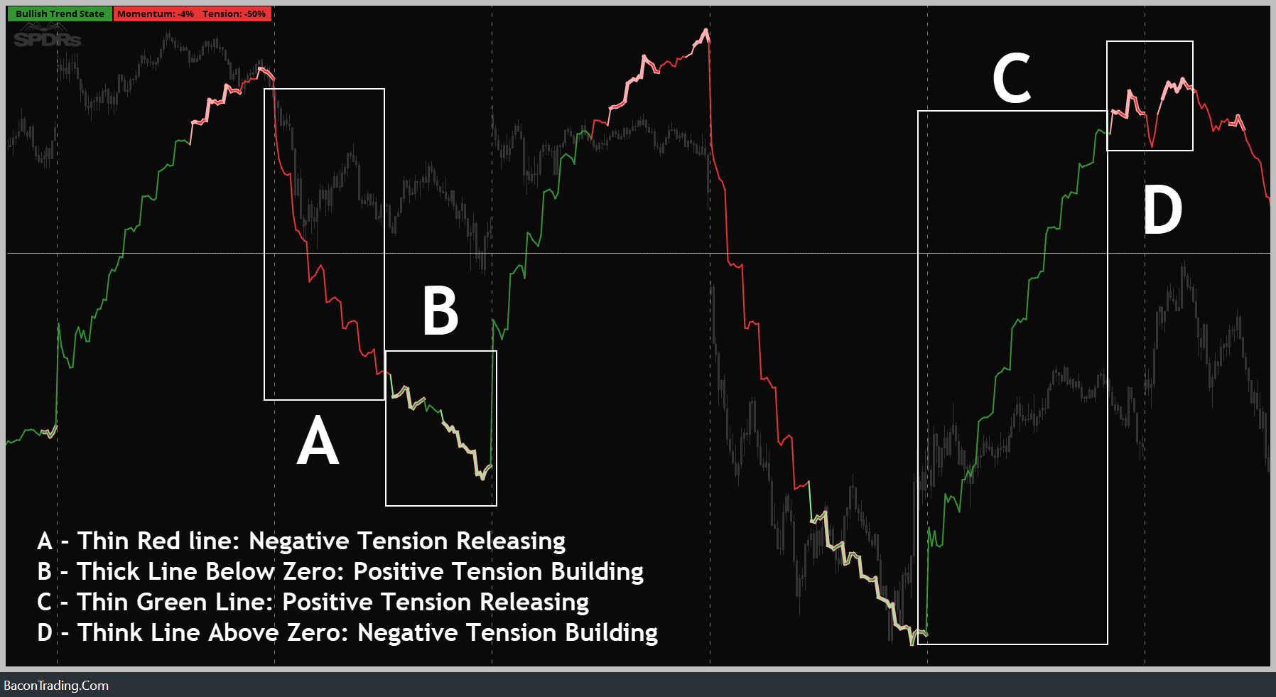 Tension – BaconTrading