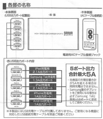 20160212_172500_SANWA_SUPPLY_USBチャージャー5ポート