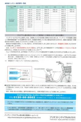 ブリジストン電動アシスト自転車バッテリー2