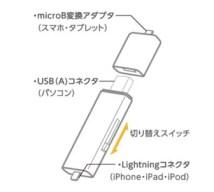 Logitec USB for iOS