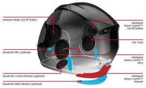 Noise Canceling Motorcycle Helmets  The Quietest Helmets Ever