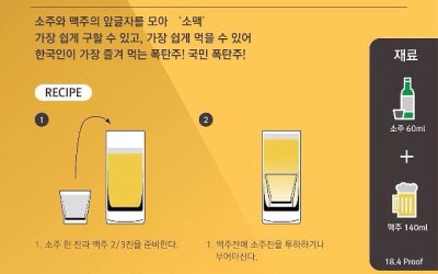 Soju and beer! Fab combination one!