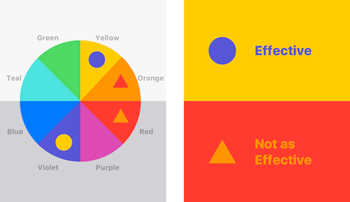 Stop Designing For Only 85% Of Users: Nailing Accessibility In Design