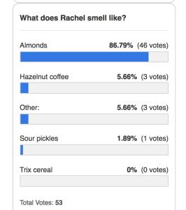rachel smells like almonds, calendar girl