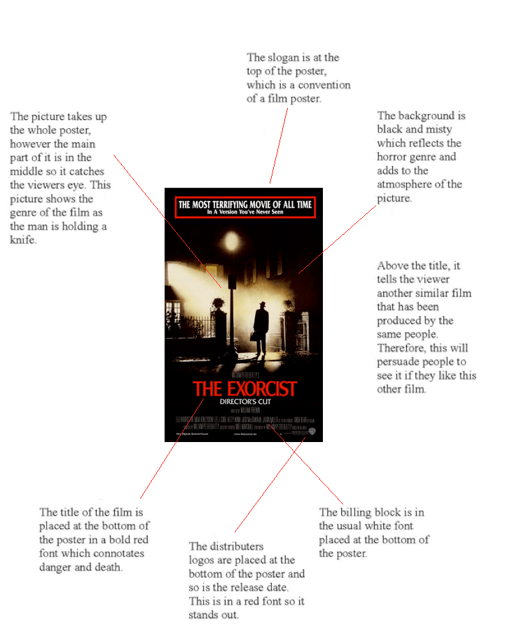 exorcist film background poster