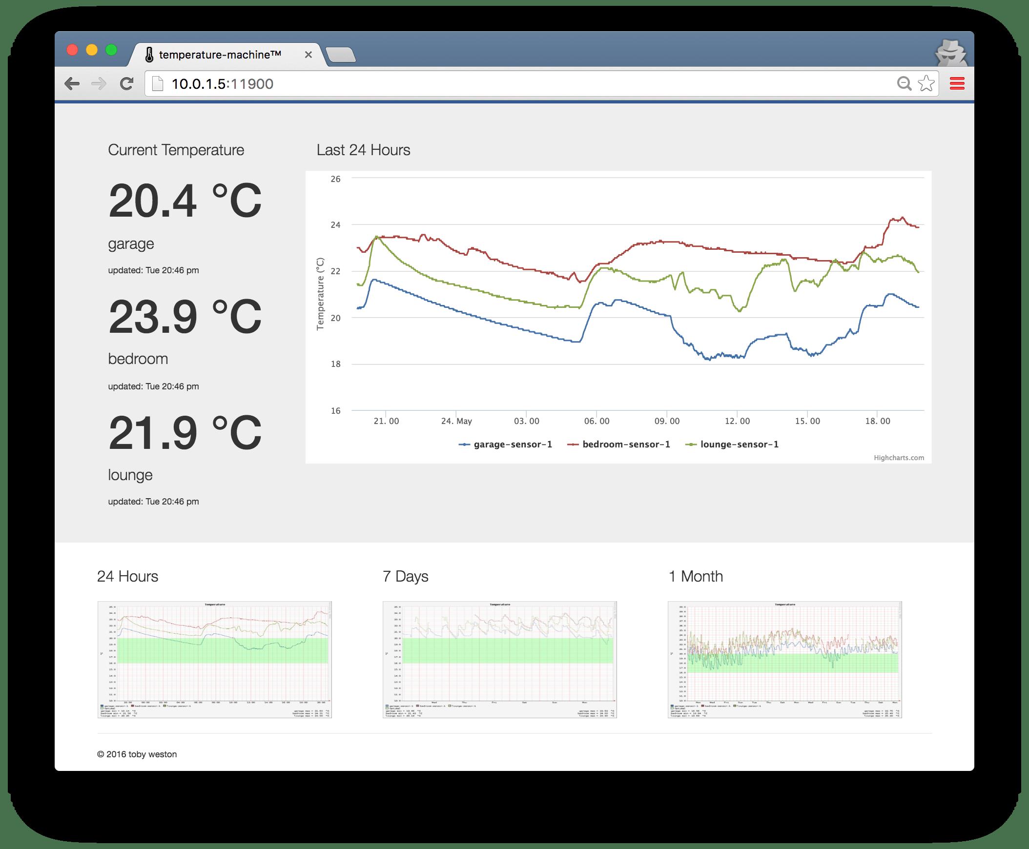Home Brew Temperature Logger