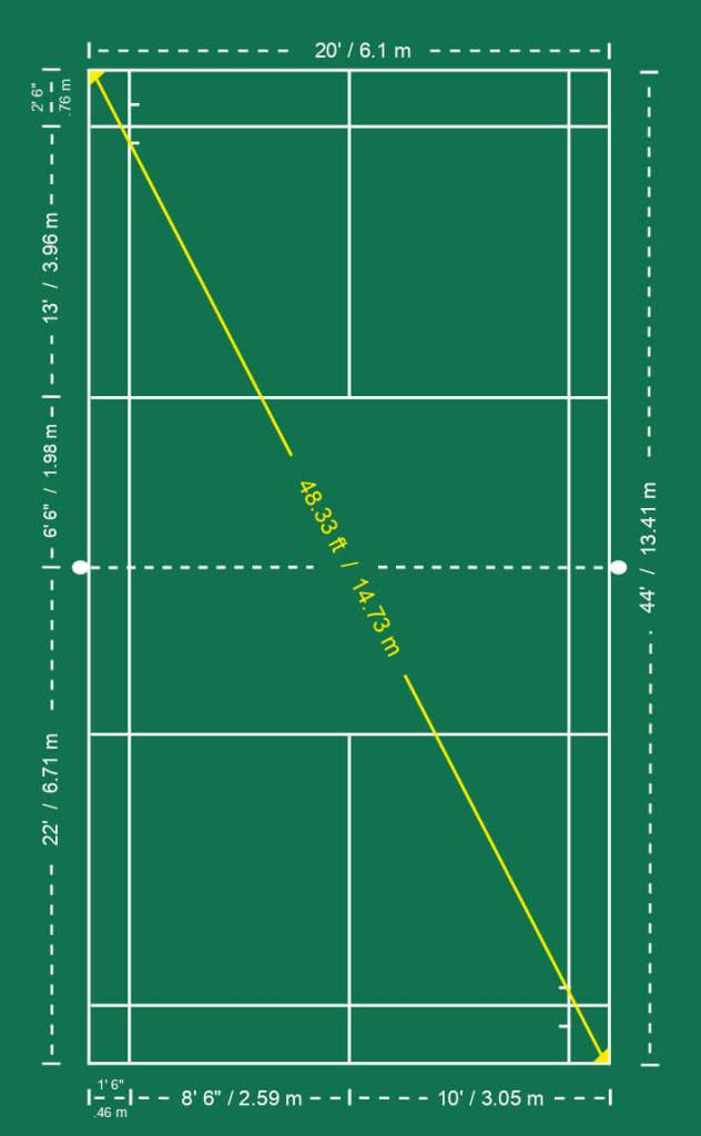 Doubles Court Diagonal Length
