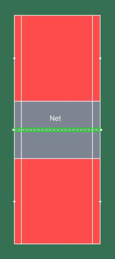 AirBadminton Net Indication