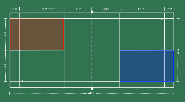What's the Difference Between Singles and Doubles in Badminton?