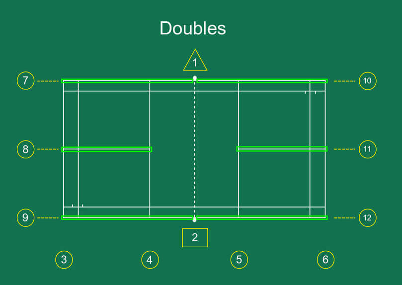 Line Judges, Doubles Side and Middle Lines Highlighted