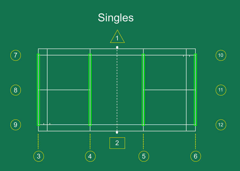 Line Judges, Singles Service and Base Lines Highlighted