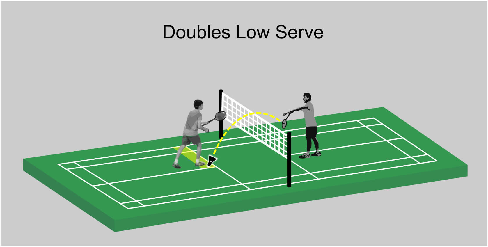 The 4 Fundamental Types of Badminton Serves