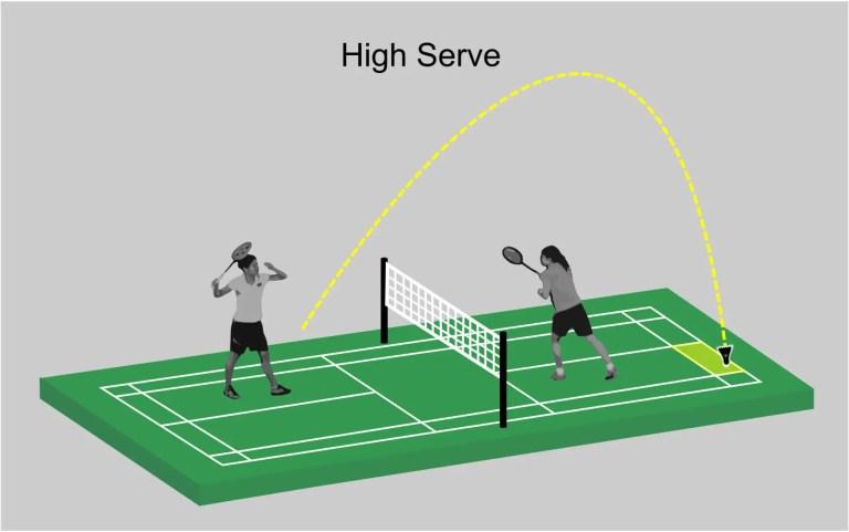 High Serve