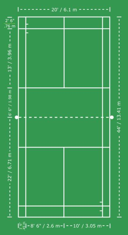 Badminton Court with Dimensions (Metric and Imperial)