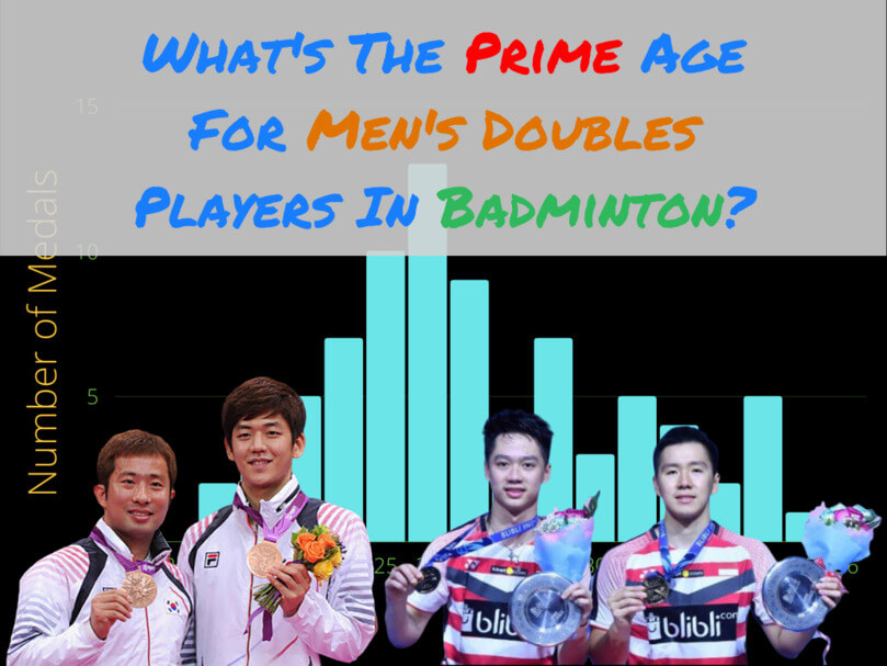 Read more about the article What's the Prime Age for Men's Doubles Players?