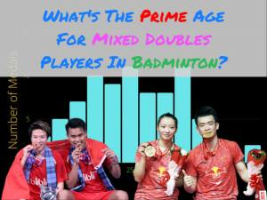 Read more about the article What's the Prime Age for Mixed Doubles Players?