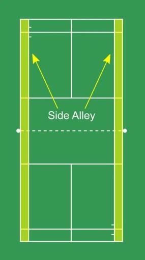 Badminton Court Side Alleys