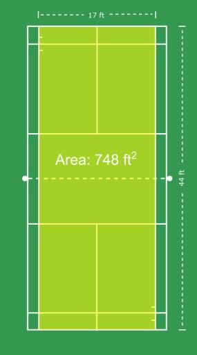 Singles Badminton Court Area in Feet