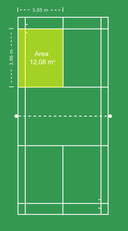 Badminton Doubles Service Dimensions and Area in Meters