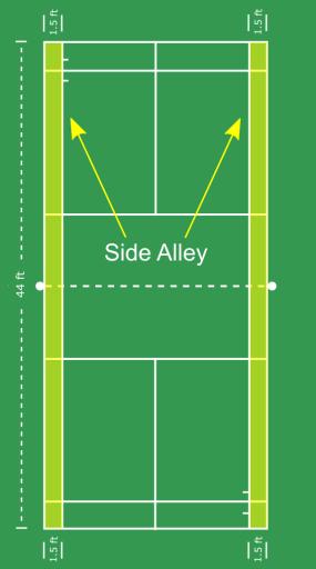 Badminton Side Alley Dimensions
