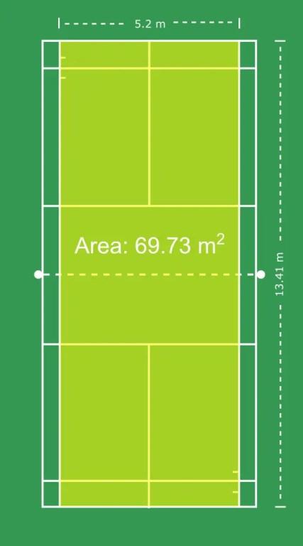 Badminton Singles Dimensions and Area in Meters