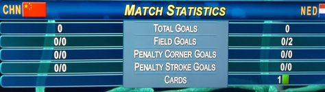 Deze statistieken zeggen genoeg over de 1e helft.