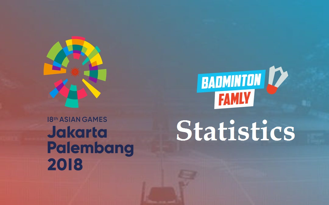 Asian Games statistics – day 4 of the individual competitions