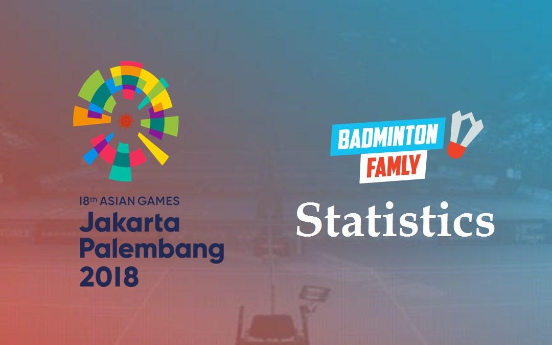 Asian Games statistics – day 3: New longest match