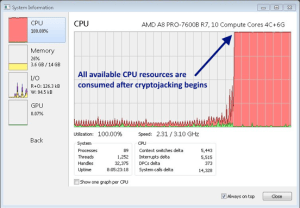 High CPU usage caused by cryptojacking