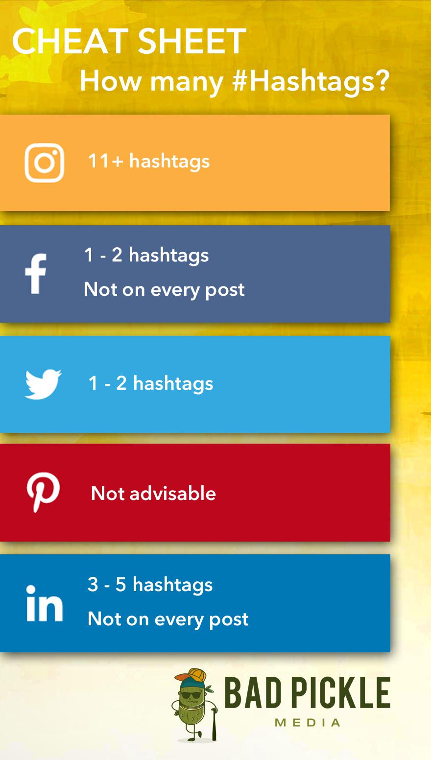 Social Media Hashtags