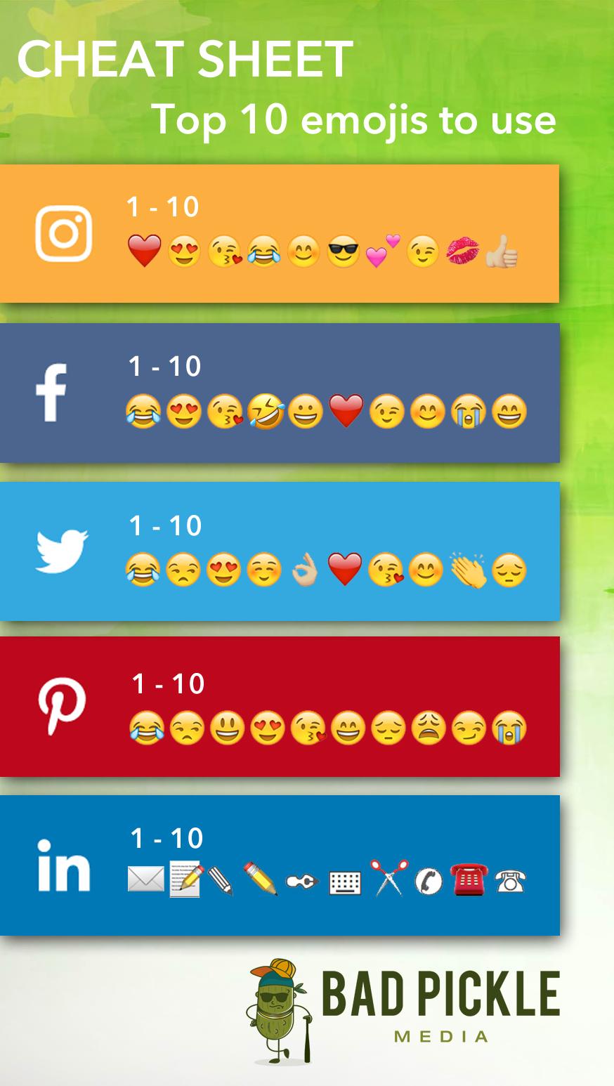Social Media Top Emojis