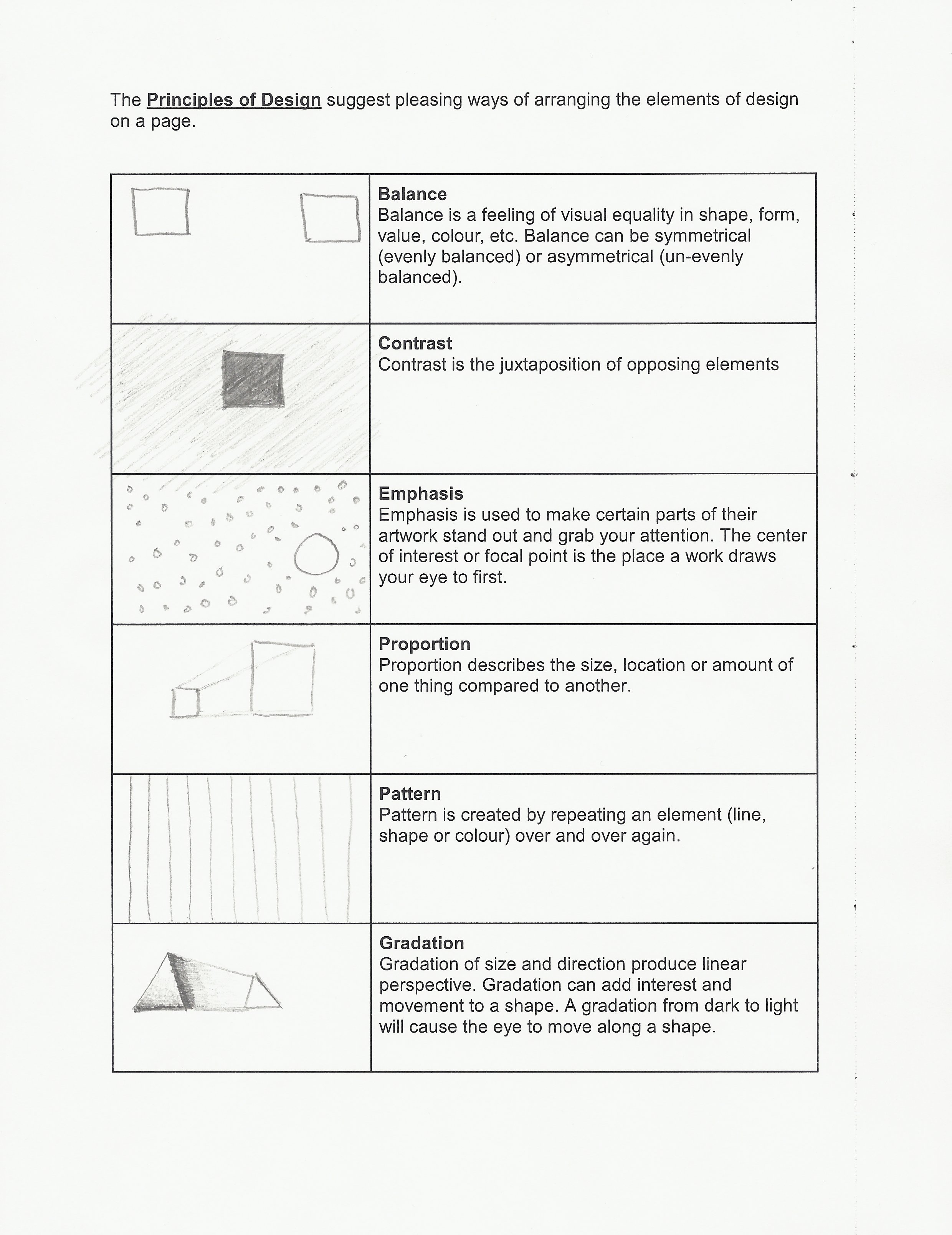 Elements Of Design Worksheet