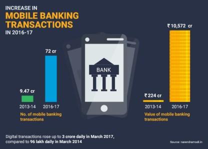 Cashless_Mobile_Banking