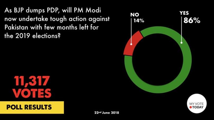 Poll_MVT_BJP_Dumps_PDP