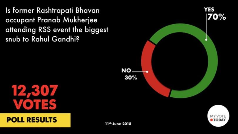 Poll_MVT_PranabMukherjee
