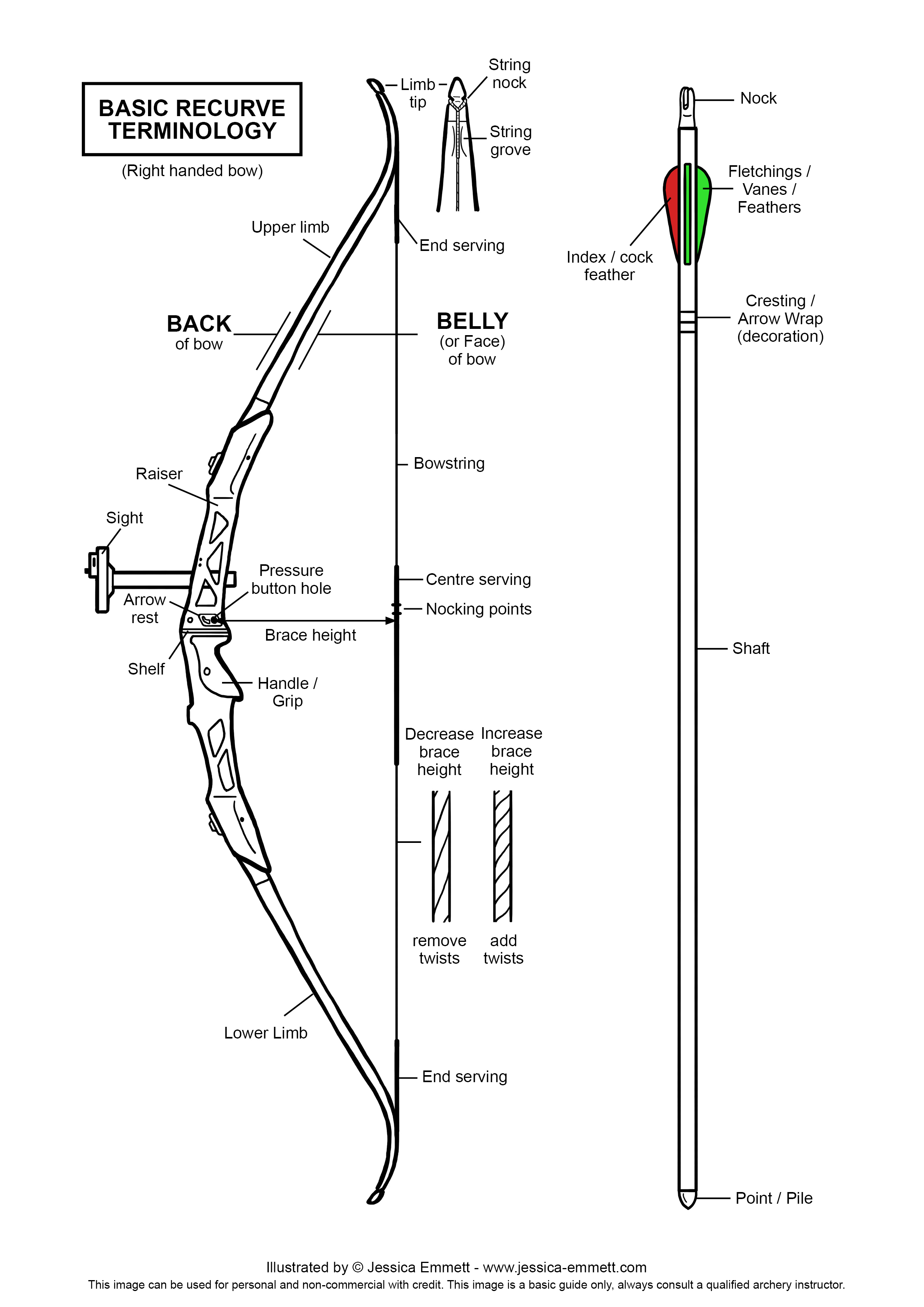 the recurve bow