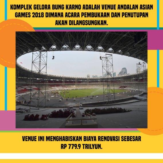Venue Utama Asian Games 2018