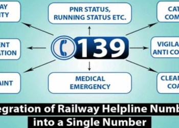 Indian Railways- IRCTC indian railways irctc rail madad helpline 139 provides solutions to these problems for railway passengers