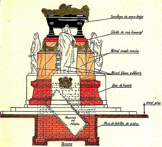 mausoleo. ba iglesias