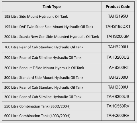 Bailey Combination Tanks