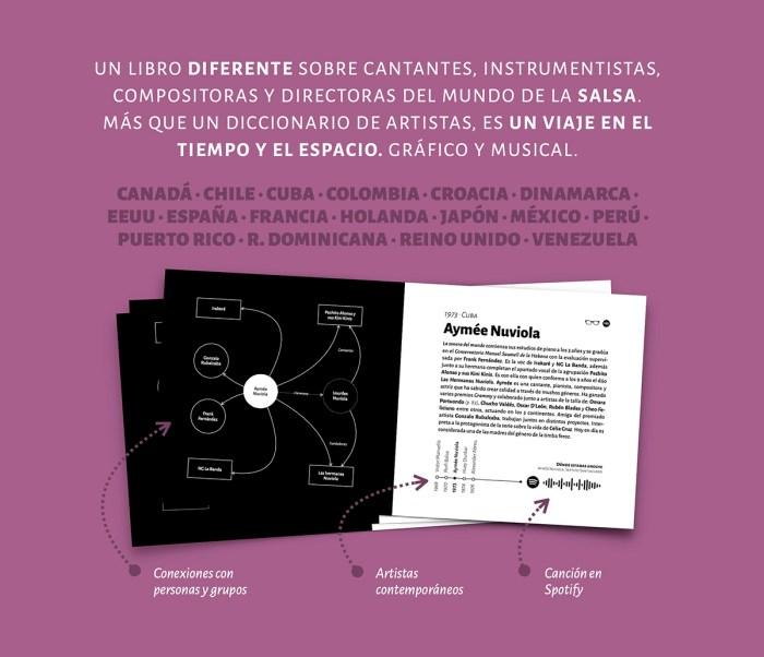 Libro En clave - Mujeres artistas del mundo de la salsa - Contraportada