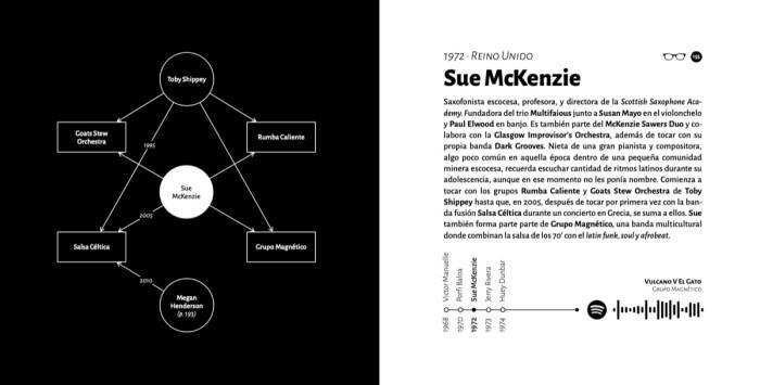 Biografía Sue McKenzie - Libro En clave