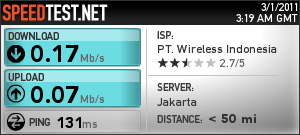 Kecepatan Smart Telecom