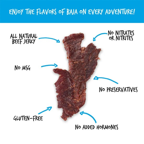Traditional jerky Facts