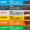 Variety Pack Nutritional Values