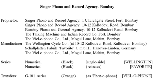 Singer Phono and Record Agency, Bombay