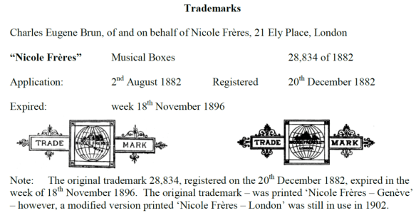Trademarks, Nicole Freres, Ely Place, London