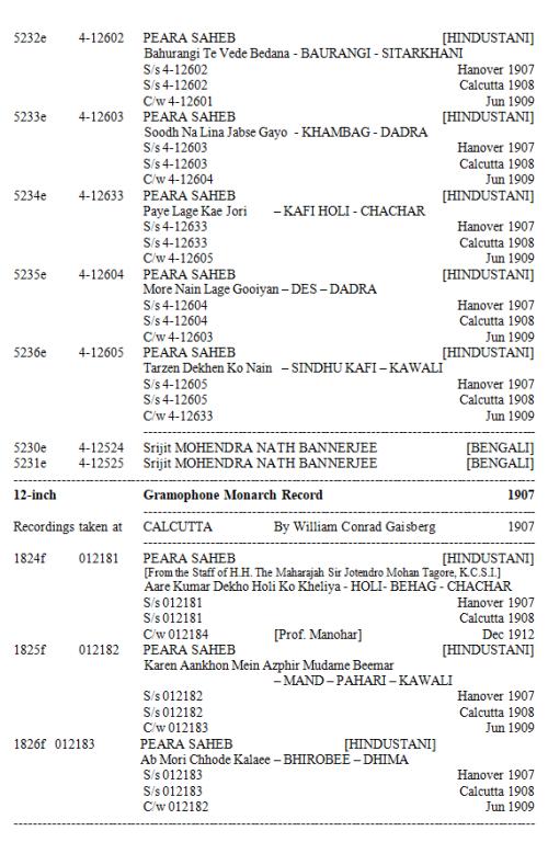 Peara Saheb Discography, Page 9